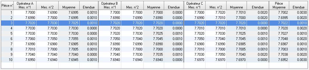 R et R tableau de saisie des valeurs mesurées